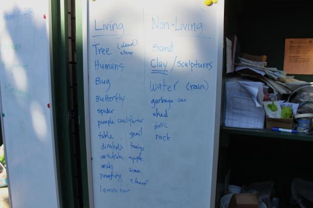 4th Grade Living and Non-Living Garden Brainstorm